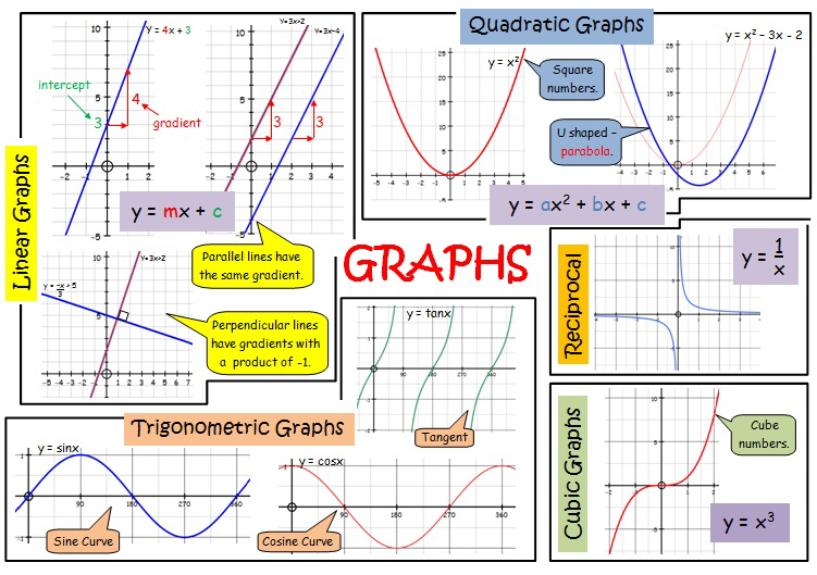 igcse maths past papers 2021