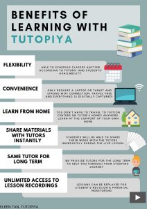 benefits-of-learning-with-tutopiya-infographics