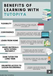infographics-of-benefits-of-learning-with-tutopiya-listed
