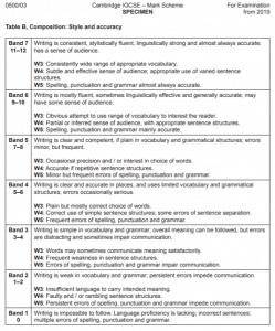 IGCSE English Paper 3